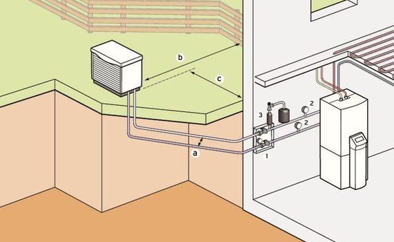 Pompe di calore aria acqua ariston archivi vendita for Costo pompa di calore aria acqua